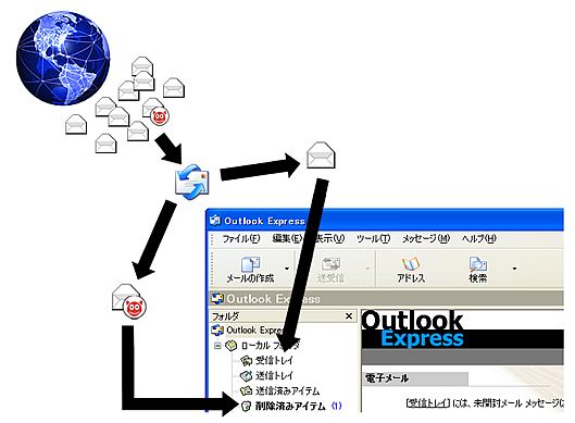 Outlook 迷惑 メール 設定