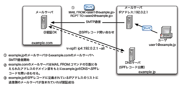 fig02_70